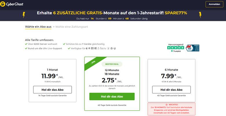 CyberGhost VPN Price