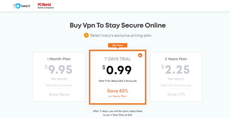 Ivacy VPN Price